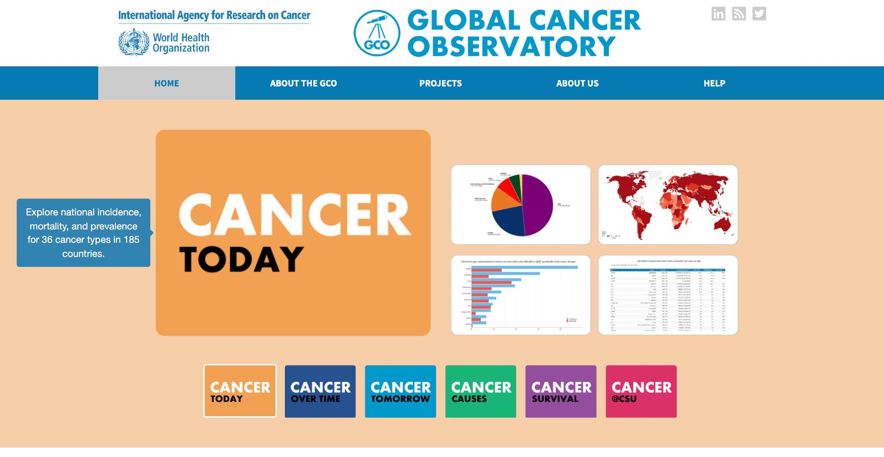 Global Cancer Observatory